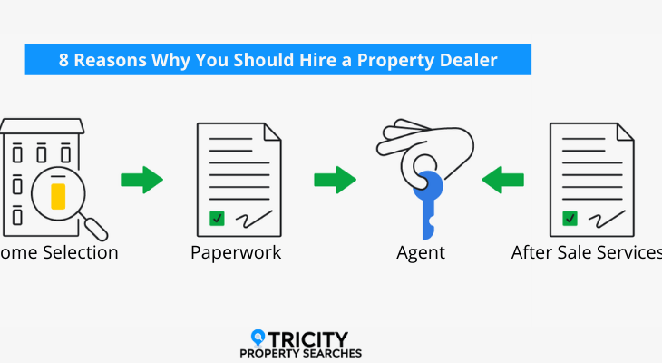 8 Reasons Why You Should Hire a Property Dealer (2)